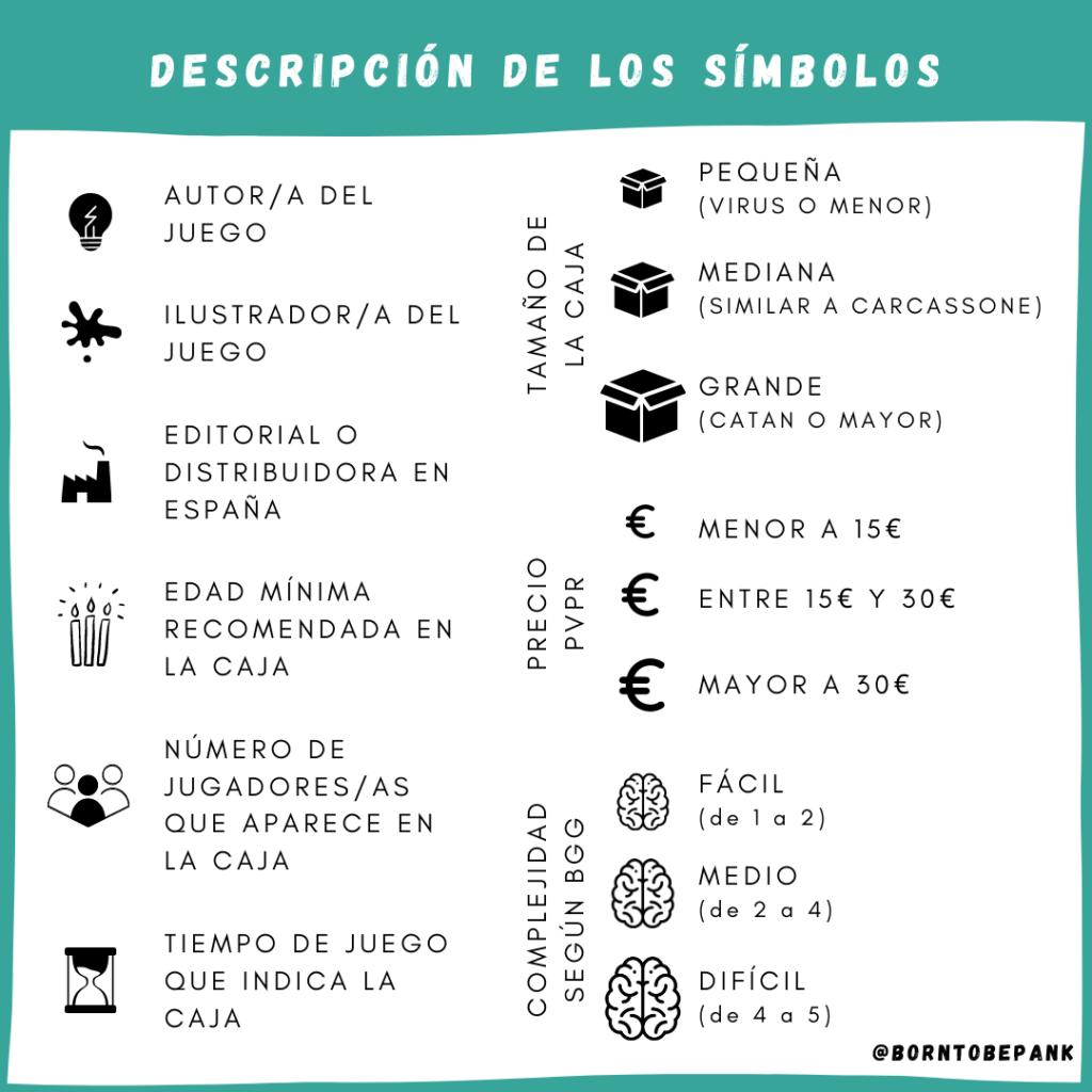 Descripción de los símbolos