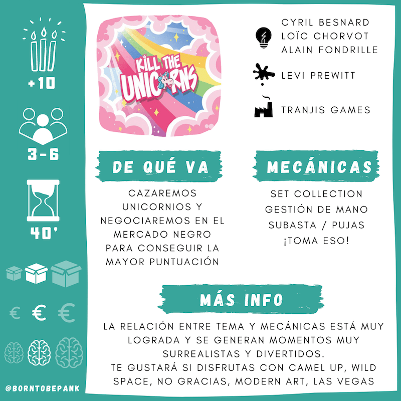 infografía kill the unicorns